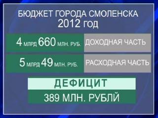 Бюджет Смоленска на 2012 год будет дефицитным, но социально направленным