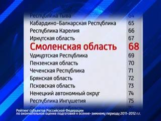 Смоленская область стала одной из худших в рейтинге по подготовке к зиме