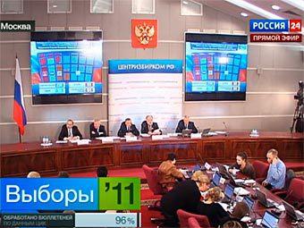 ЦИК назвал число мест «Единой России» в новой Думе