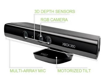СМИ узнали о ноутбуках со встроенным Kinect