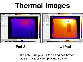 Apple ответила на жалобы на перегрев iPad