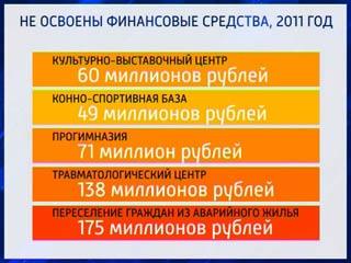 Ход подготовки Смоленска к юбилею будет жестко контролировать глава региона