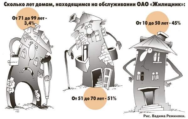 90 миллионов рублей – на капитальный ремонт смоленских домов