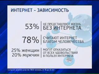 Смоленск — в числе городов, жители которых больше всего «сидят» в интернете