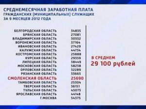 Смоленские чиновники получают самые низкие зарплаты