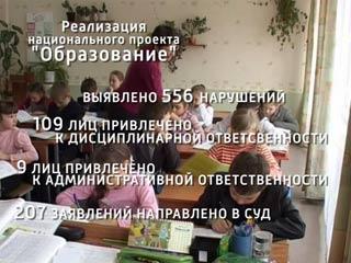 Прокуратура выявила нарушения в смоленской системе образования