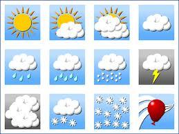 Погода: продумайте свой день наперед