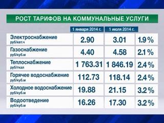 Коммунальные тарифы в Смоленской области возросли