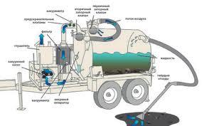 ООО «ЛАРН 32» — оборудование и спецсредства для ликвидации последствий после розлива нефти