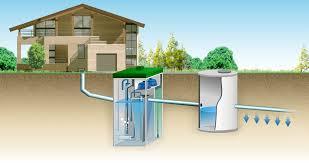 Установки для очищения сточных вод от компании «Эко Пульс»