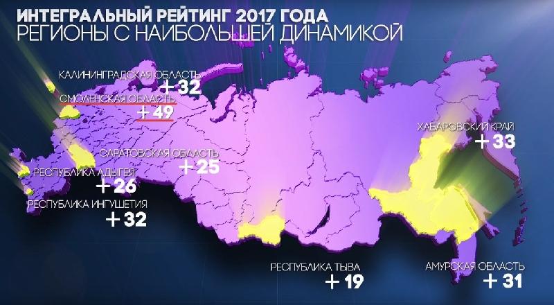 Смоленская область показала наилучшую динамику развития инвестиционного климата среди регионов России