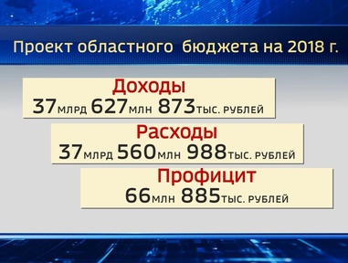Бюджет Смоленской области сохранит социальную направленность