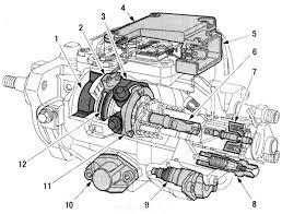 Почему изнашивается двигатель Форда Транзит?