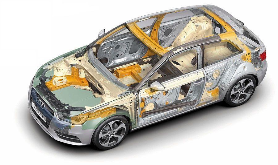 «Автоглобал-ВЛ» — лучшее для вашего автомобиля