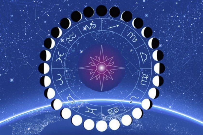 Особенности лунного календаря