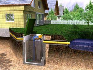 Особенности проектирования и установки локальных очистных сооружений