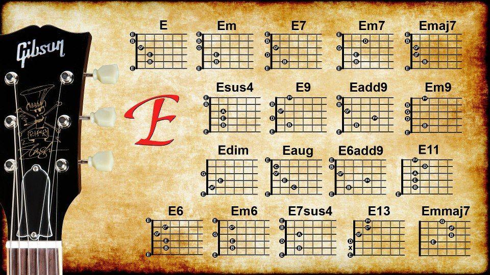 Как обучиться играть на гитаре